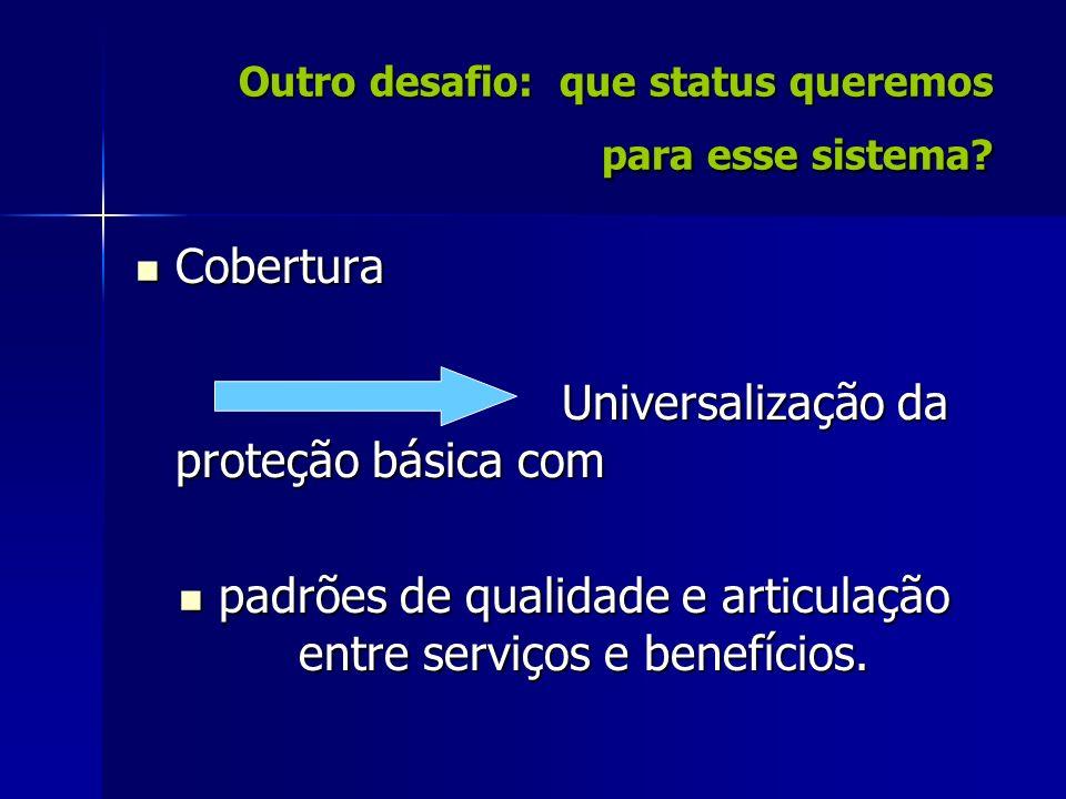 Outro desafio: que status queremos para esse sistema? Cobertura Cobertura Universalização da proteção básica com padrões de qualidade e articulação en