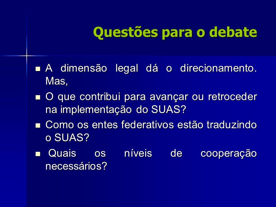 Questões para o debate A dimensão legal dá o direcionamento. Mas, A dimensão legal dá o direcionamento. Mas, O que contribui para avançar ou retrocede