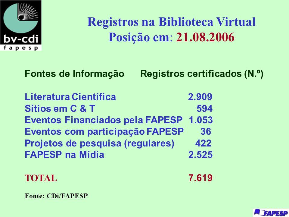 Registros na Biblioteca Virtual Posição em: 21.08.2006 Fontes de InformaçãoRegistros certificados (N.º) Literatura Científica 2.909 Sítios em C & T 59