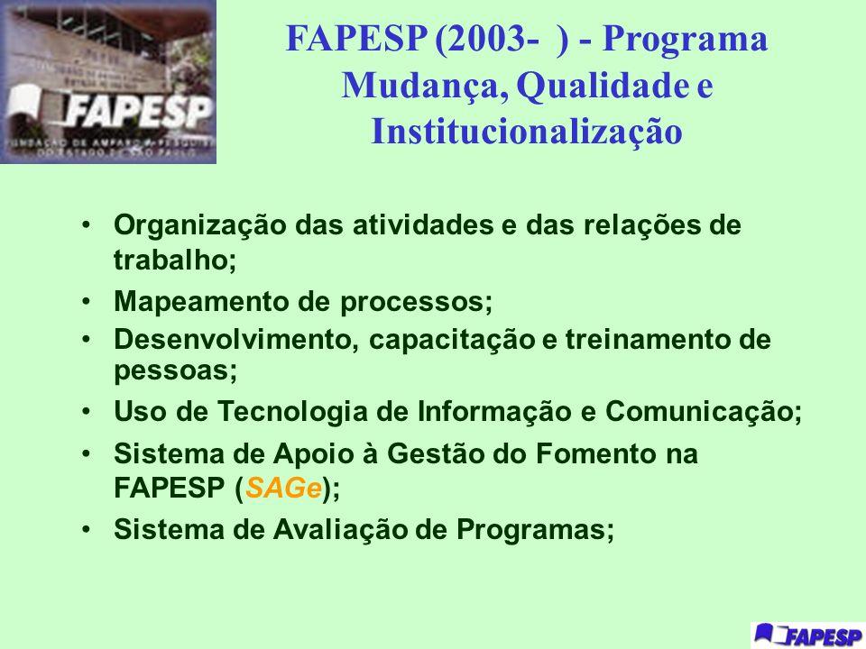 FAPESP (2003- ) - Programa Mudança, Qualidade e Institucionalização Organização das atividades e das relações de trabalho; Mapeamento de processos; De