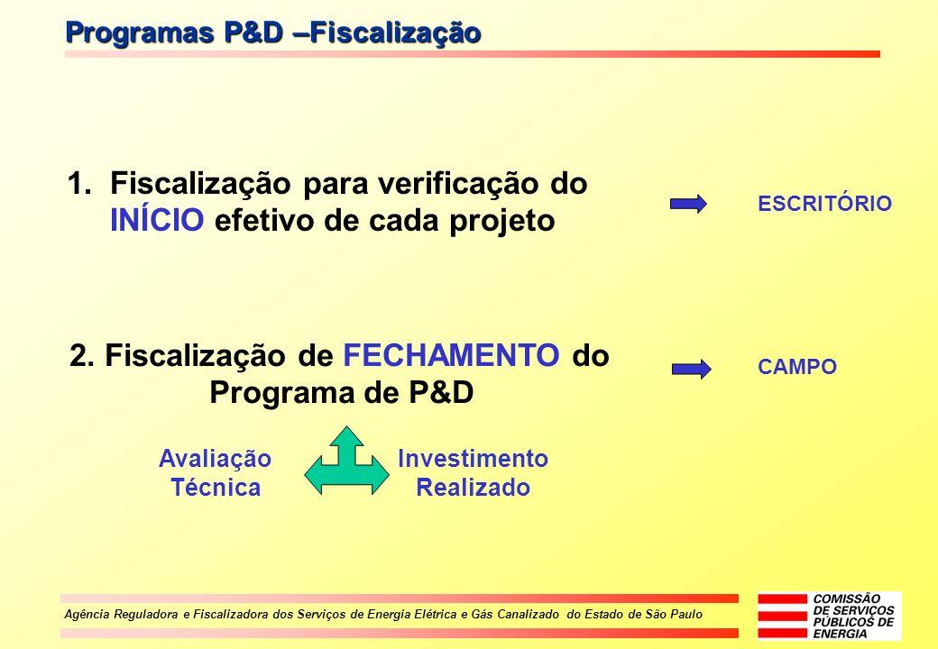 Agência Reguladora e Fiscalizadora dos Serviços de Energia Elétrica e Gás Canalizado do Estado de São Paulo Programas P&D –Fiscalização ESCRITÓRIO 1.F