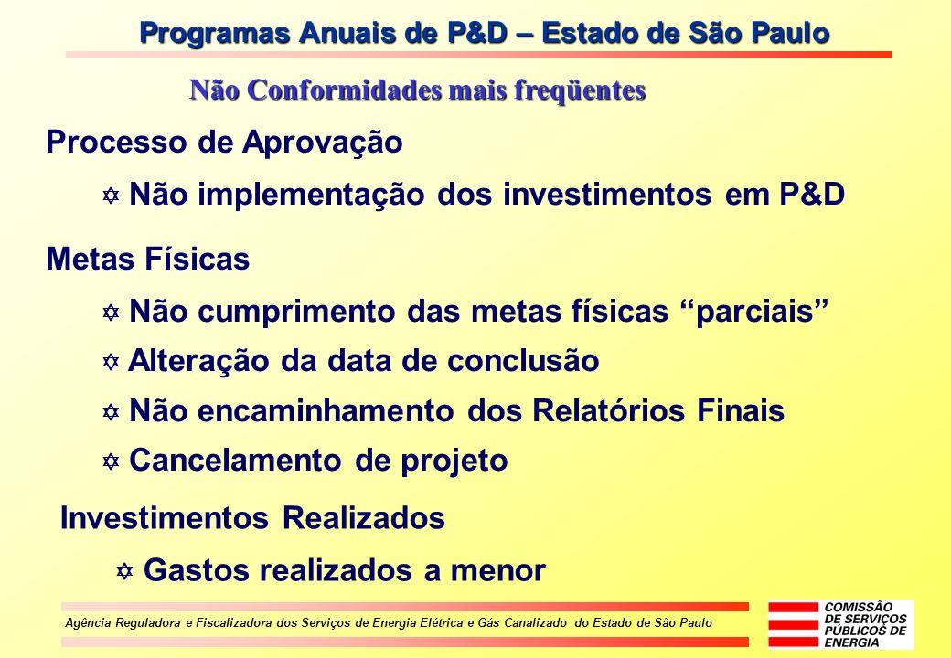 Agência Reguladora e Fiscalizadora dos Serviços de Energia Elétrica e Gás Canalizado do Estado de São Paulo Não cumprimento das metas físicas parciais