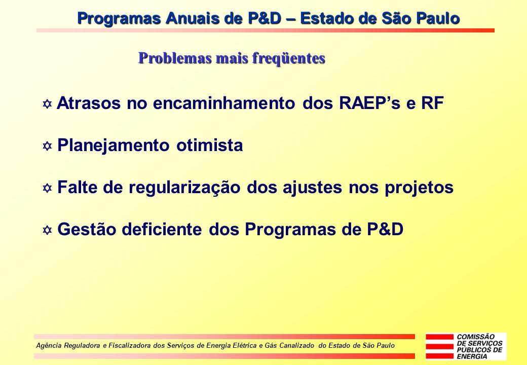 Agência Reguladora e Fiscalizadora dos Serviços de Energia Elétrica e Gás Canalizado do Estado de São Paulo Atrasos no encaminhamento dos RAEPs e RF P