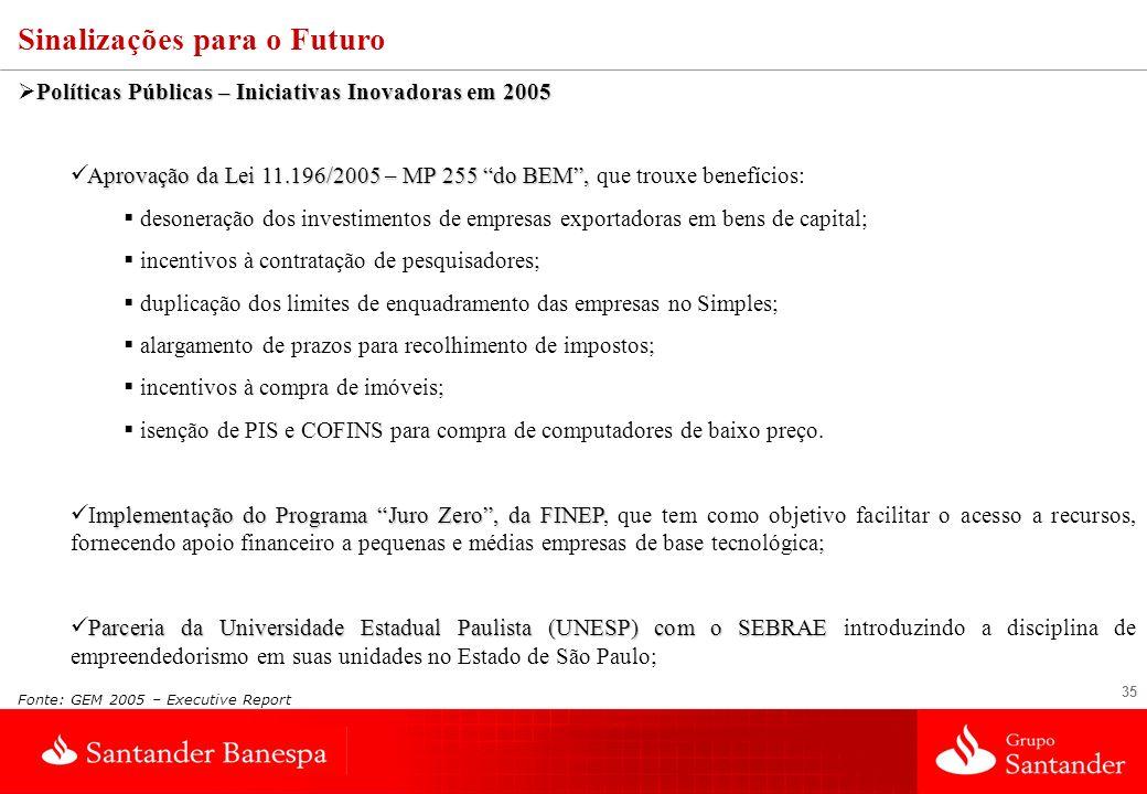 35 Sinalizações para o Futuro Políticas Públicas – Iniciativas Inovadoras em 2005 Políticas Públicas – Iniciativas Inovadoras em 2005 Aprovação da Lei