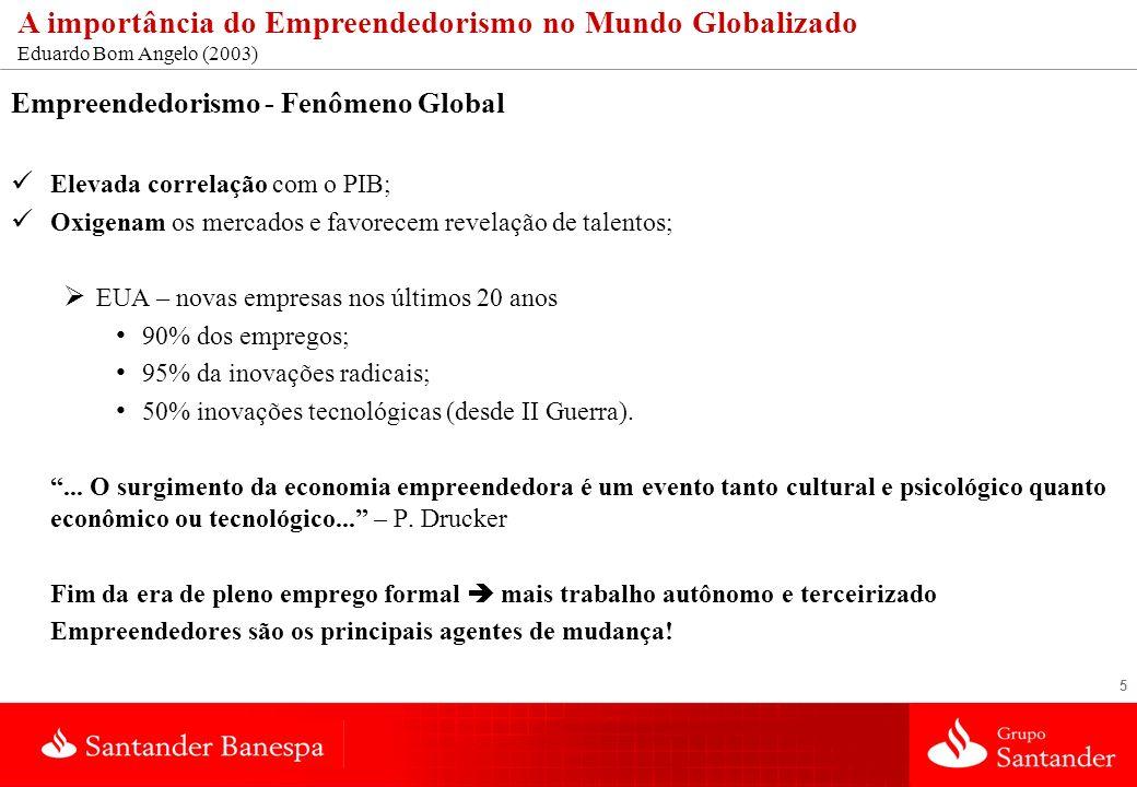 5 A importância do Empreendedorismo no Mundo Globalizado Eduardo Bom Angelo (2003) Empreendedorismo - Fenômeno Global Elevada correlação com o PIB; Ox