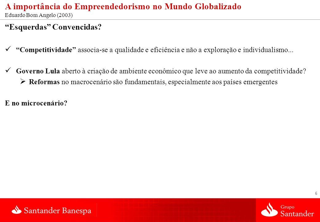 6 A importância do Empreendedorismo no Mundo Globalizado Eduardo Bom Angelo (2003) Esquerdas Convencidas? Competitividade associa-se a qualidade e efi