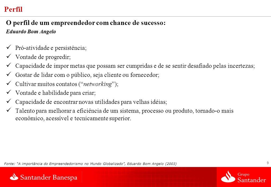 9 O perfil de um empreendedor com chance de sucesso: Eduardo Bom Angelo Pró-atividade e persistência; Vontade de progredir; Capacidade de impor metas