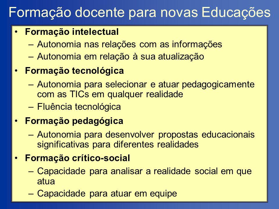 Formação docente para novas Educações Formação intelectual –Autonomia nas relações com as informações –Autonomia em relação à sua atualização Formação