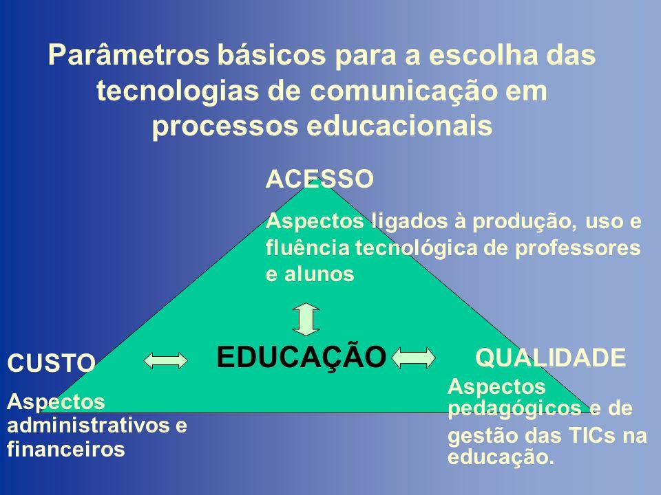 Parâmetros básicos para a escolha das tecnologias de comunicação em processos educacionais ACESSO Aspectos ligados à produção, uso e fluência tecnológ