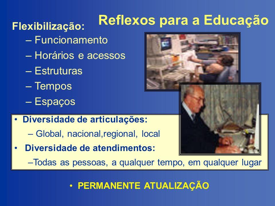 Reflexos para a Educação Diversidade de articulações: – Global, nacional,regional, local Diversidade de atendimentos: –Todas as pessoas, a qualquer te