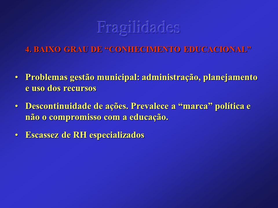 4. BAIXO GRAU DE CONHECIMENTO EDUCACIONAL Problemas gestão municipal: administração, planejamento e uso dos recursosProblemas gestão municipal: admini