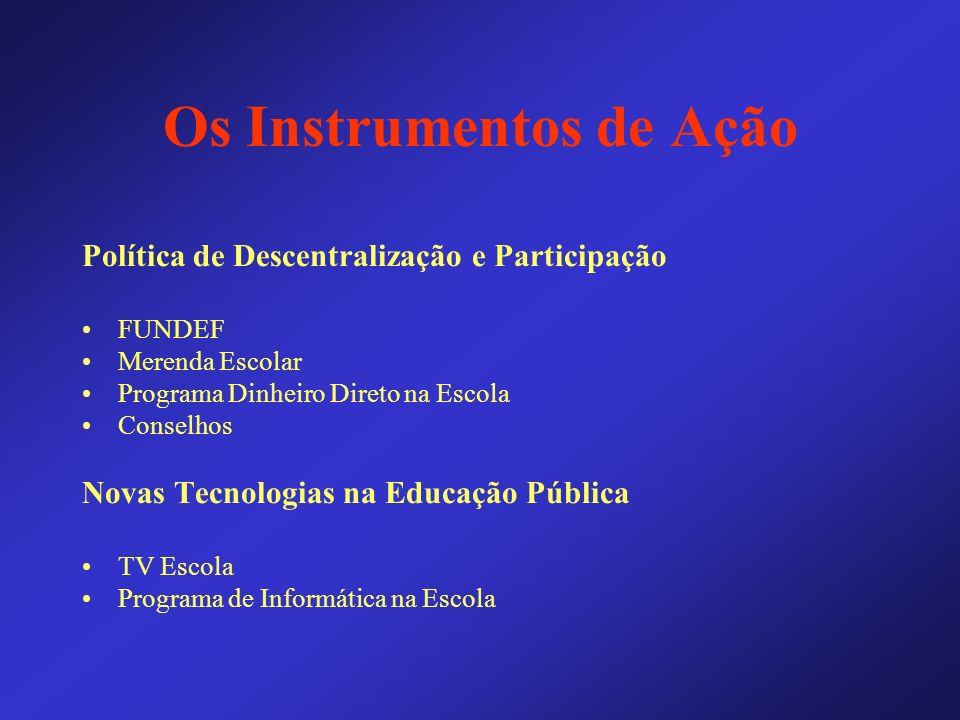 Os Instrumentos de Ação Política de Descentralização e Participação FUNDEF Merenda Escolar Programa Dinheiro Direto na Escola Conselhos Novas Tecnolog