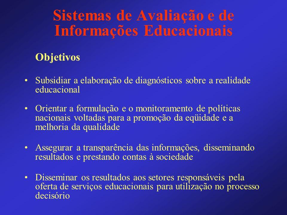 Sistemas de Avaliação e de Informações Educacionais Objetivos Subsidiar a elaboração de diagnósticos sobre a realidade educacional Orientar a formulaç