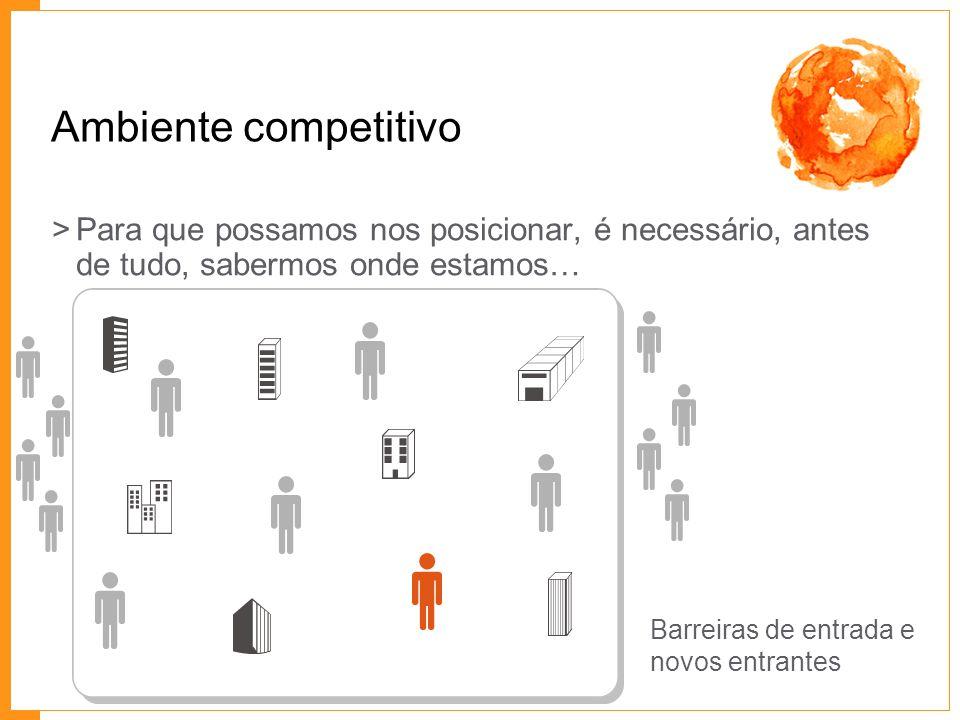 Ambiente competitivo >Para que possamos nos posicionar, é necessário, antes de tudo, sabermos onde estamos… Barreiras de entrada e novos entrantes