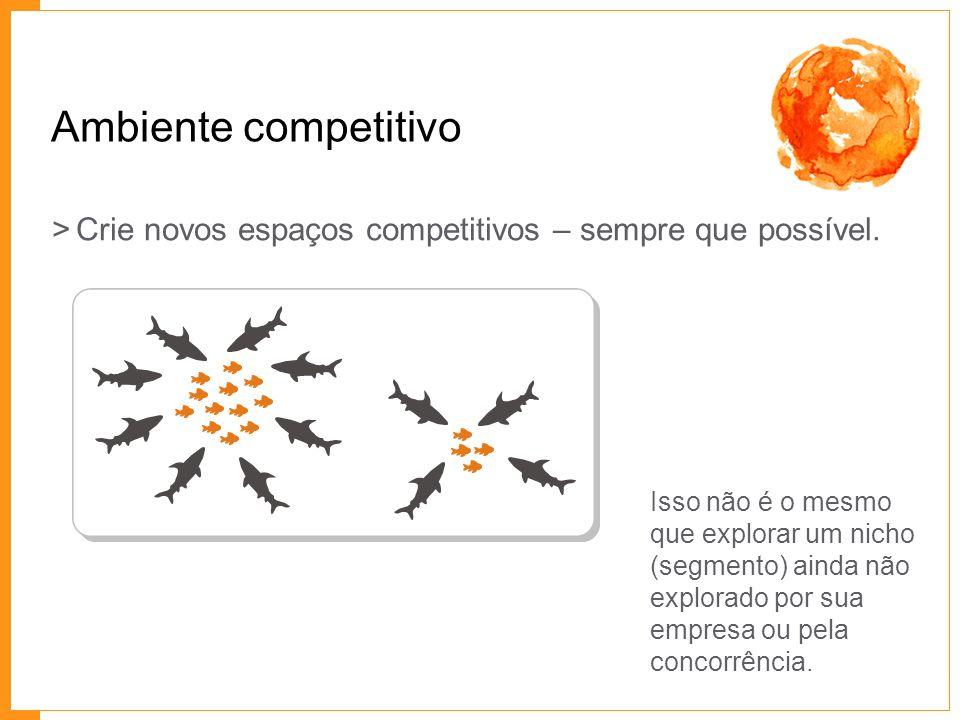 Ambiente competitivo >Crie novos espaços competitivos – sempre que possível. Isso não é o mesmo que explorar um nicho (segmento) ainda não explorado p
