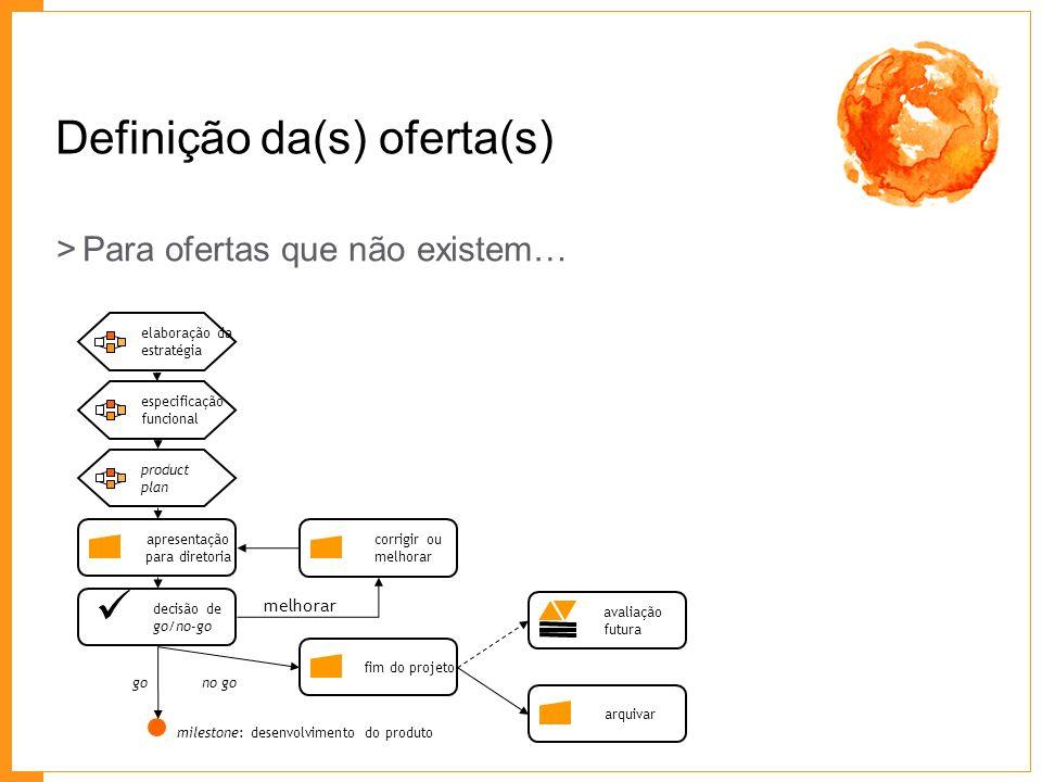 Definição da(s) oferta(s) >Para ofertas que não existem… elaboração da estratégia go melhorar no go avaliação futura arquivar corrigir ou melhorar apr
