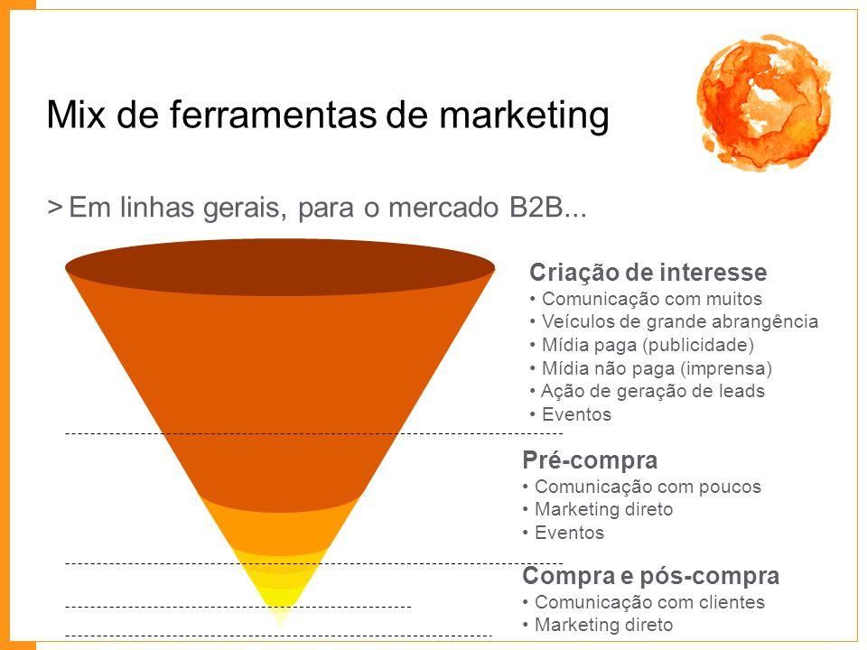 Mix de ferramentas de marketing >Em linhas gerais, para o mercado B2B... Criação de interesse Comunicação com muitos Veículos de grande abrangência Mí
