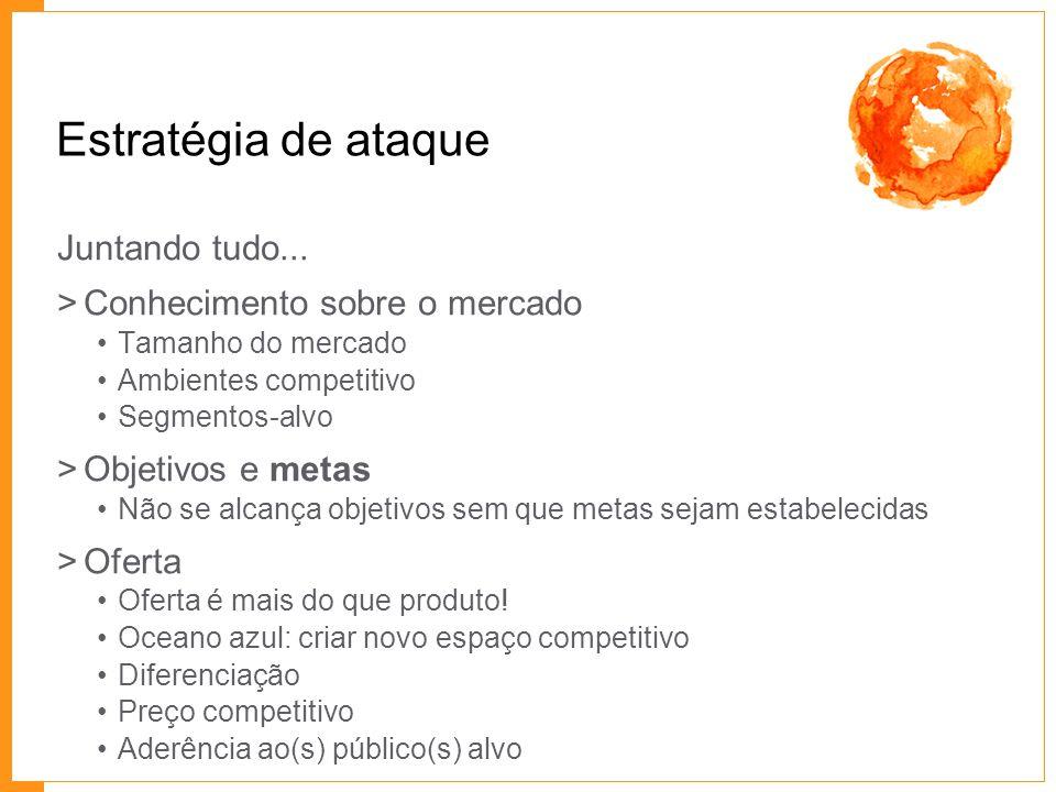Estratégia de ataque Juntando tudo... >Conhecimento sobre o mercado Tamanho do mercado Ambientes competitivo Segmentos-alvo >Objetivos e metas Não se