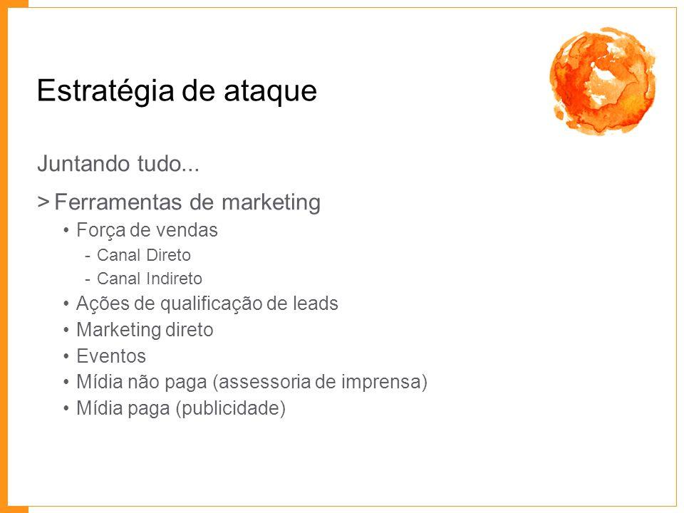 Estratégia de ataque Juntando tudo... >Ferramentas de marketing Força de vendas -Canal Direto -Canal Indireto Ações de qualificação de leads Marketing