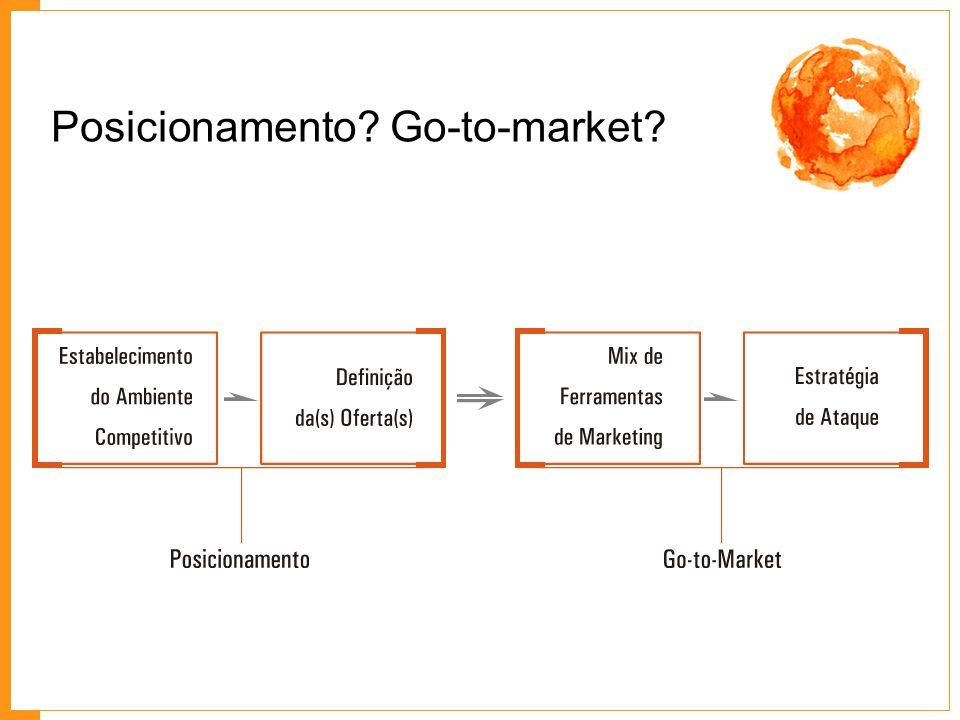 Posicionamento? Go-to-market?