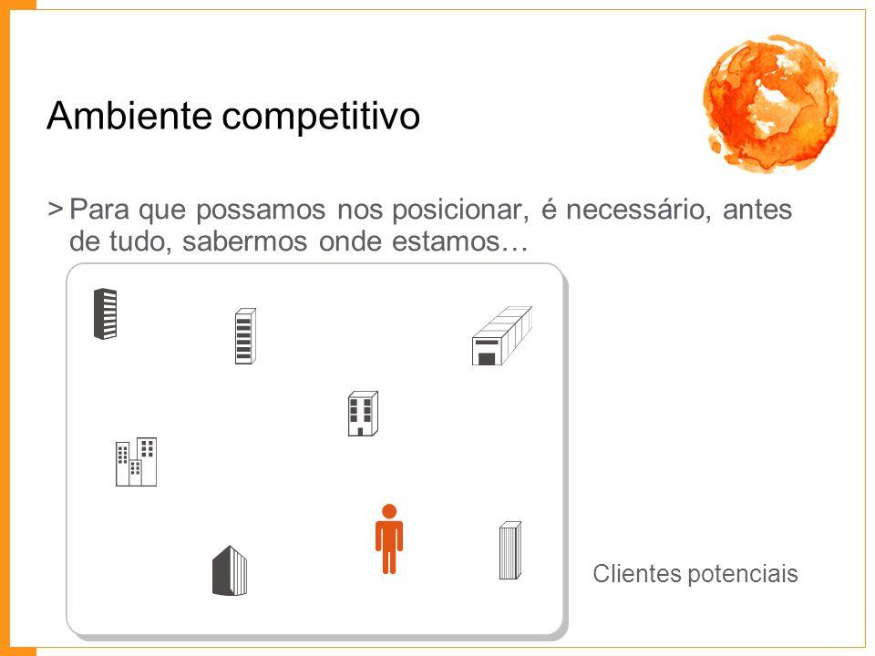 Ambiente competitivo >Para que possamos nos posicionar, é necessário, antes de tudo, sabermos onde estamos… Clientes potenciais