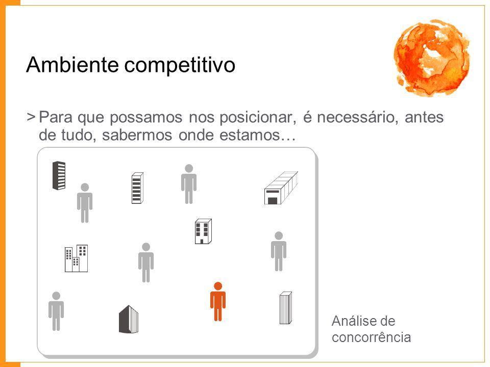 Ambiente competitivo >Para que possamos nos posicionar, é necessário, antes de tudo, sabermos onde estamos… Análise de concorrência