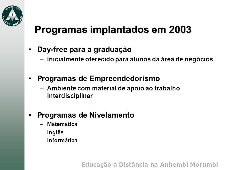 Educação a Distância na Anhembi Morumbi Programas implantados em 2003 Day-free para a graduação –Inicialmente oferecido para alunos da área de negócio
