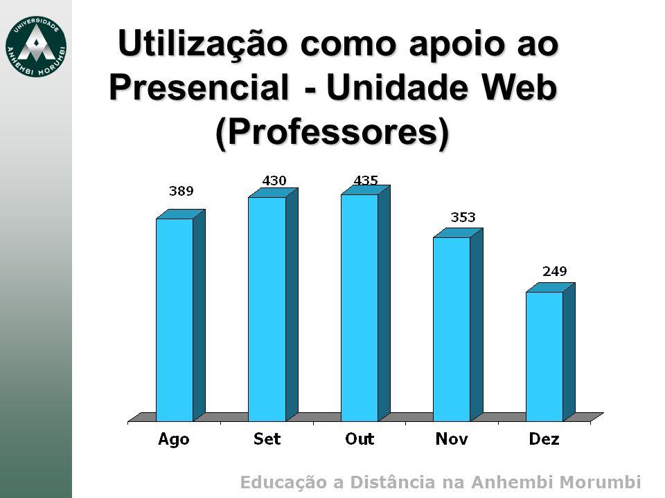Educação a Distância na Anhembi Morumbi Utilização como apoio ao Presencial - Unidade Web (Professores) Utilização como apoio ao Presencial - Unidade