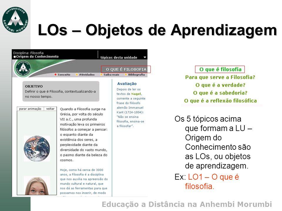 Educação a Distância na Anhembi Morumbi LOs – Objetos de Aprendizagem Os 5 tópicos acima que formam a LU – Origem do Conhecimento são as LOs, ou objetos de aprendizagem.