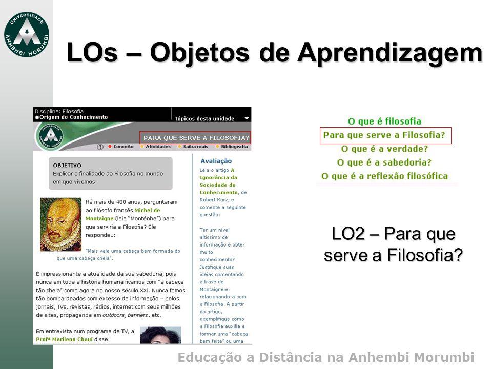 Educação a Distância na Anhembi Morumbi LO2 – Para que serve a Filosofia? LOs – Objetos de Aprendizagem