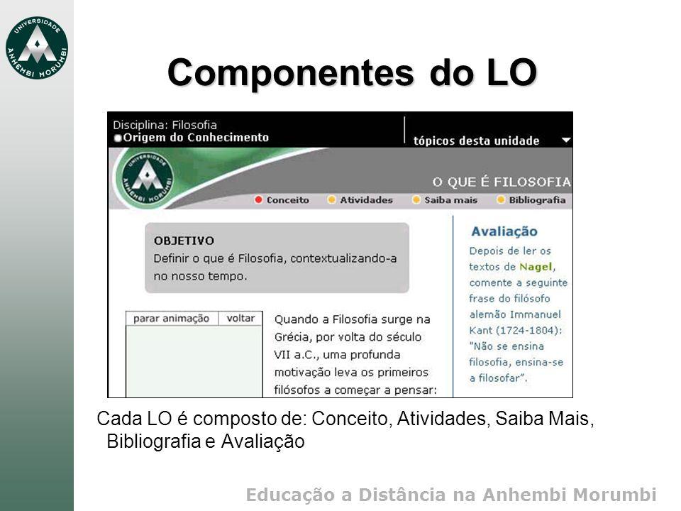 Educação a Distância na Anhembi Morumbi Componentes do LO Cada LO é composto de: Conceito, Atividades, Saiba Mais, Bibliografia e Avaliação
