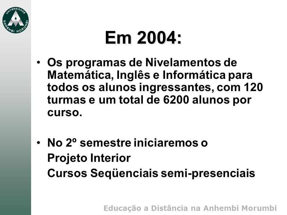 Educação a Distância na Anhembi Morumbi Em 2004: Os programas de Nivelamentos de Matemática, Inglês e Informática para todos os alunos ingressantes, com 120 turmas e um total de 6200 alunos por curso.