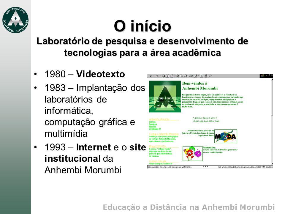 Educação a Distância na Anhembi Morumbi 1980 – Videotexto 1983 – Implantação dos laboratórios de informática, computação gráfica e multimídia 1993 – I