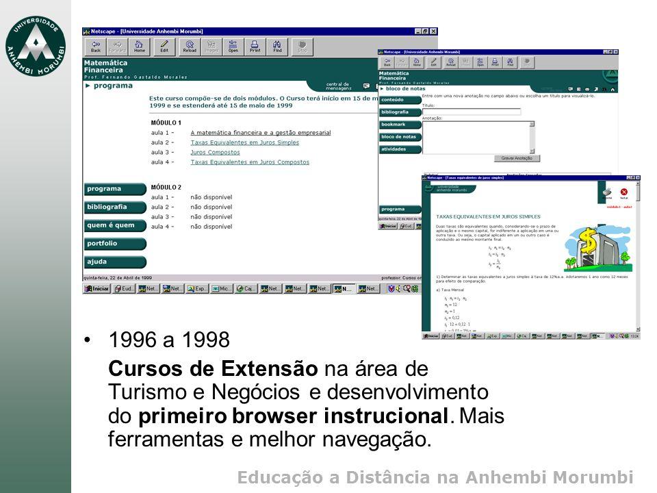Educação a Distância na Anhembi Morumbi 1996 a 1998 Cursos de Extensão na área de Turismo e Negócios e desenvolvimento do primeiro browser instrucional.