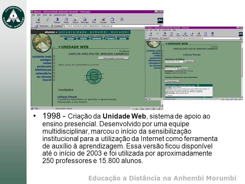 Educação a Distância na Anhembi Morumbi 1998 - Criação da Unidade Web, sistema de apoio ao ensino presencial. Desenvolvido por uma equipe multidiscipl