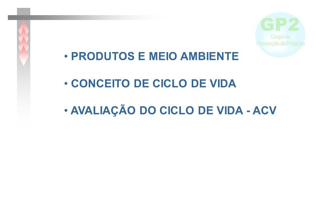 GP2 Grupo de Prevenção da Poluição Única que compara desempenho ambiental de produtos Não resolve problemas – gera informações Nova consolidação de metodologia Grande número de dados bancos de dados AVALIAÇÃO DO CICLO DE VIDA - ACV Características da ACV