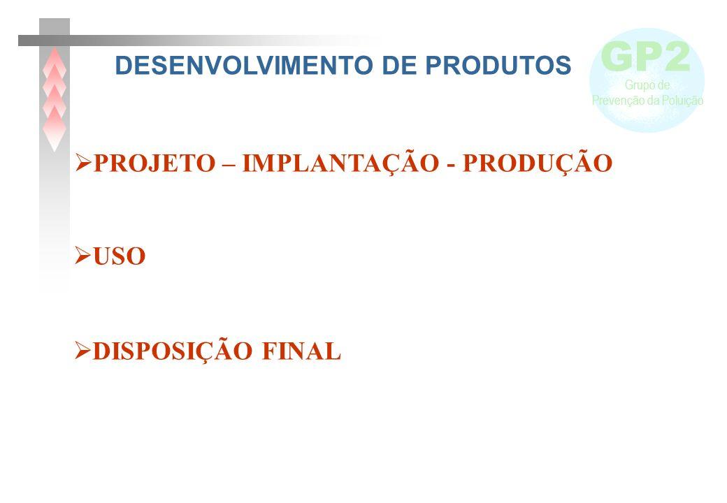 GP2 Grupo de Prevenção da Poluição DESENVOLVIMENTO DE PRODUTOS PROJETO – IMPLANTAÇÃO - PRODUÇÃO USO DISPOSIÇÃO FINAL