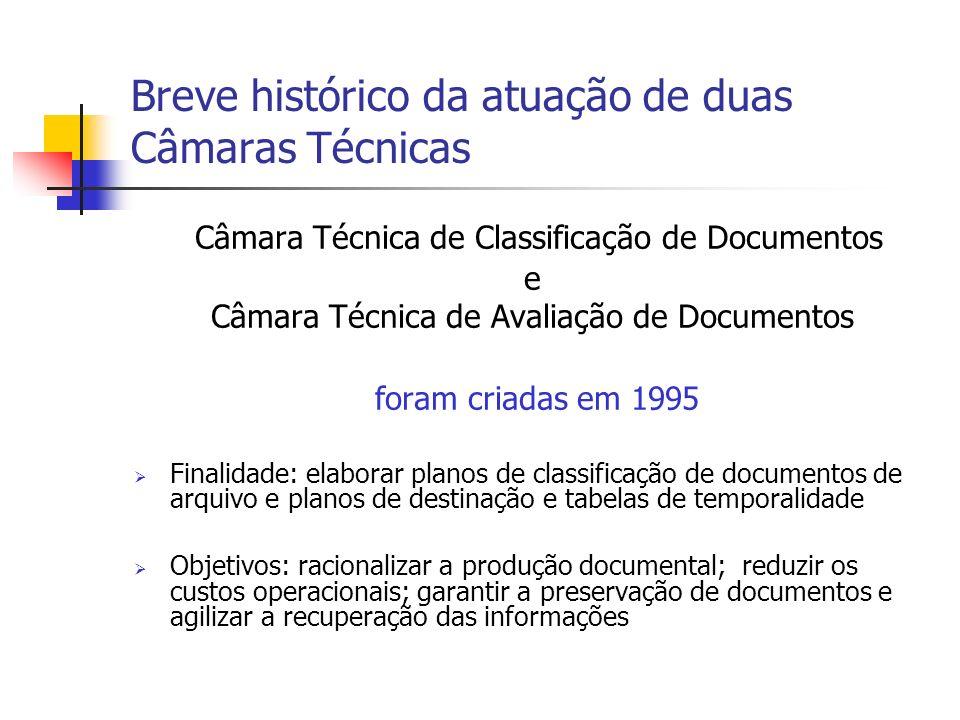 Breve histórico da atuação de duas Câmaras Técnicas Câmara Técnica de Classificação de Documentos e Câmara Técnica de Avaliação de Documentos foram cr