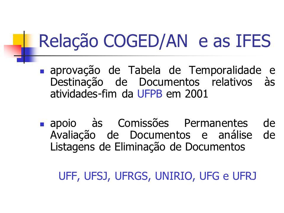 Relação COGED/AN e as IFES aprovação de Tabela de Temporalidade e Destinação de Documentos relativos às atividades-fim da UFPB em 2001 apoio às Comiss