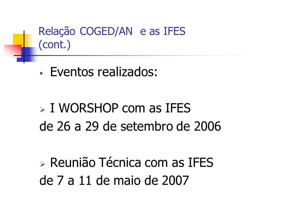 Relação COGED/AN e as IFES (cont.) Eventos realizados: I WORSHOP com as IFES de 26 a 29 de setembro de 2006 Reunião Técnica com as IFES de 7 a 11 de m