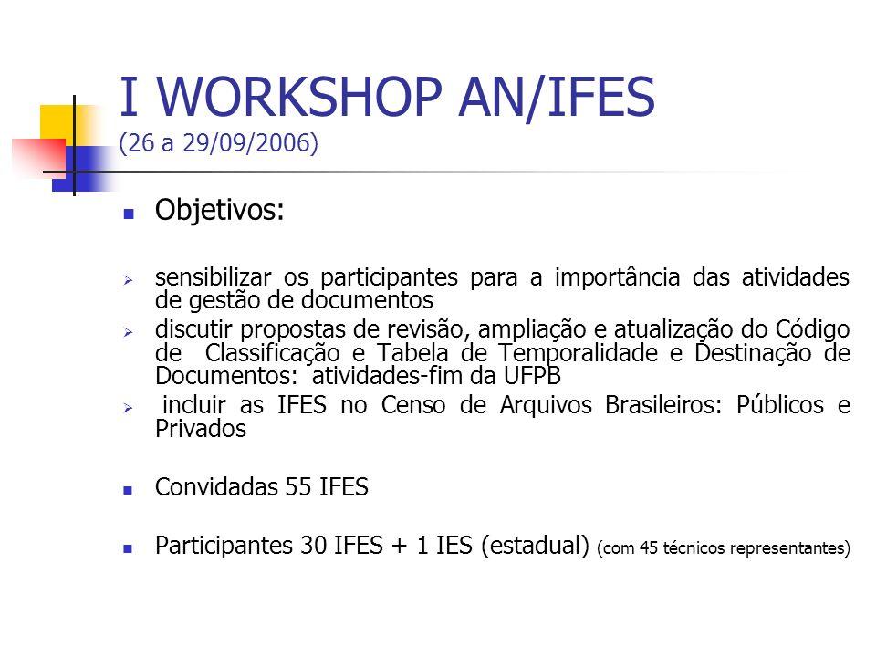 I WORKSHOP AN/IFES (26 a 29/09/2006) Objetivos: sensibilizar os participantes para a importância das atividades de gestão de documentos discutir propo