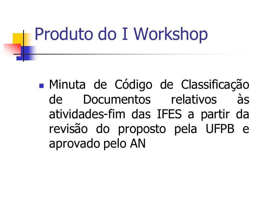 Produto do I Workshop Minuta de Código de Classificação de Documentos relativos às atividades-fim das IFES a partir da revisão do proposto pela UFPB e