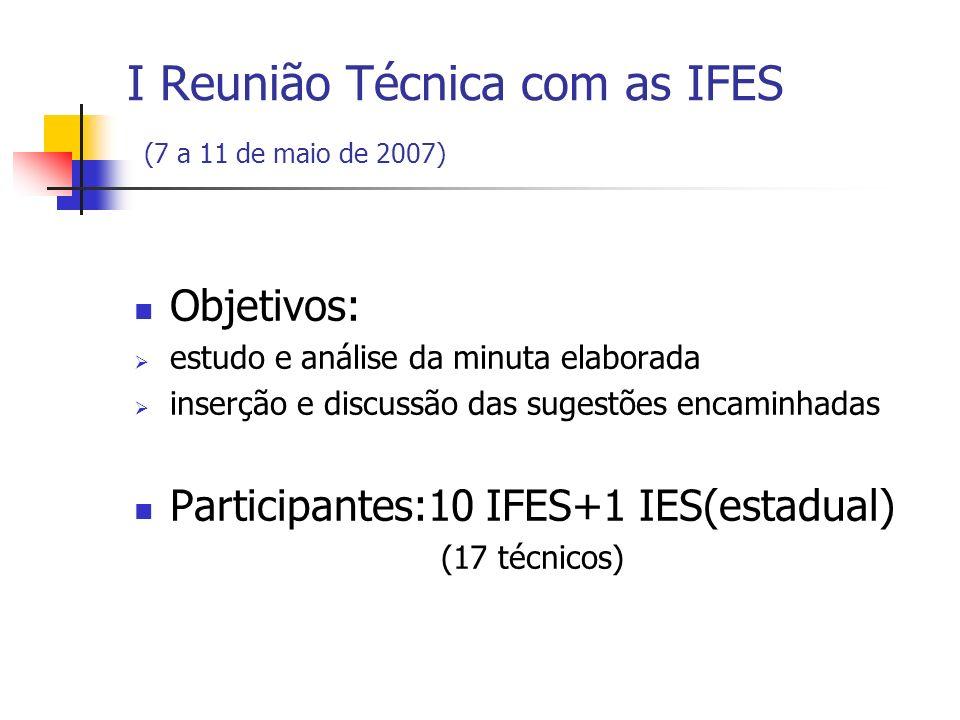 I Reunião Técnica com as IFES (7 a 11 de maio de 2007) Objetivos: estudo e análise da minuta elaborada inserção e discussão das sugestões encaminhadas