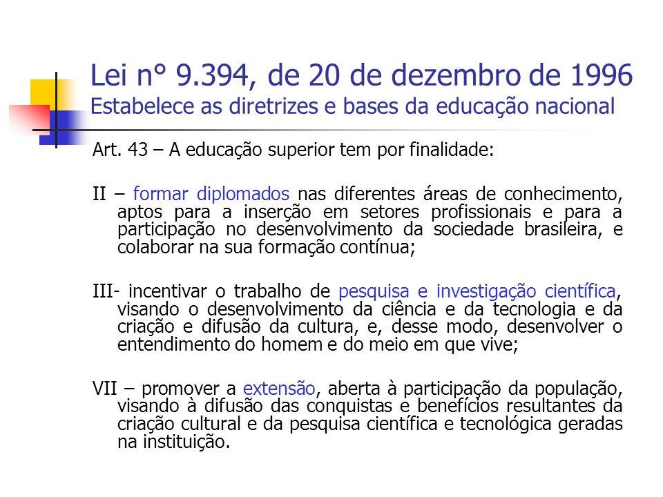 Lei n° 9.394, de 20 de dezembro de 1996 Estabelece as diretrizes e bases da educação nacional Art. 43 – A educação superior tem por finalidade: II – f