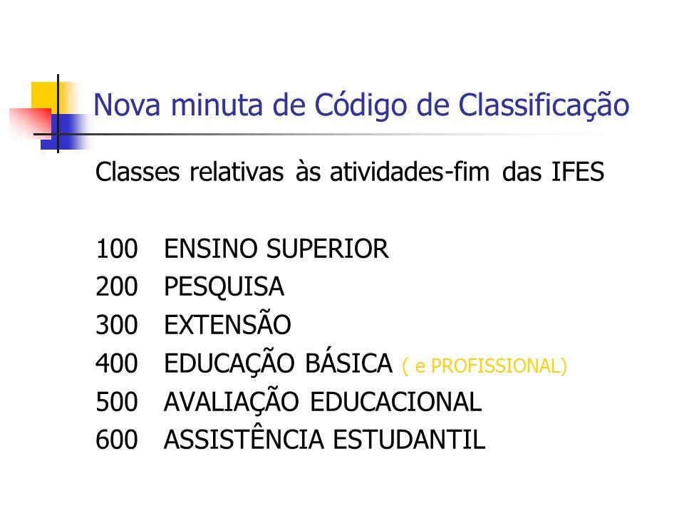 Nova minuta de Código de Classificação Classes relativas às atividades-fim das IFES 100ENSINO SUPERIOR 200PESQUISA 300EXTENSÃO 400EDUCAÇÃO BÁSICA ( e