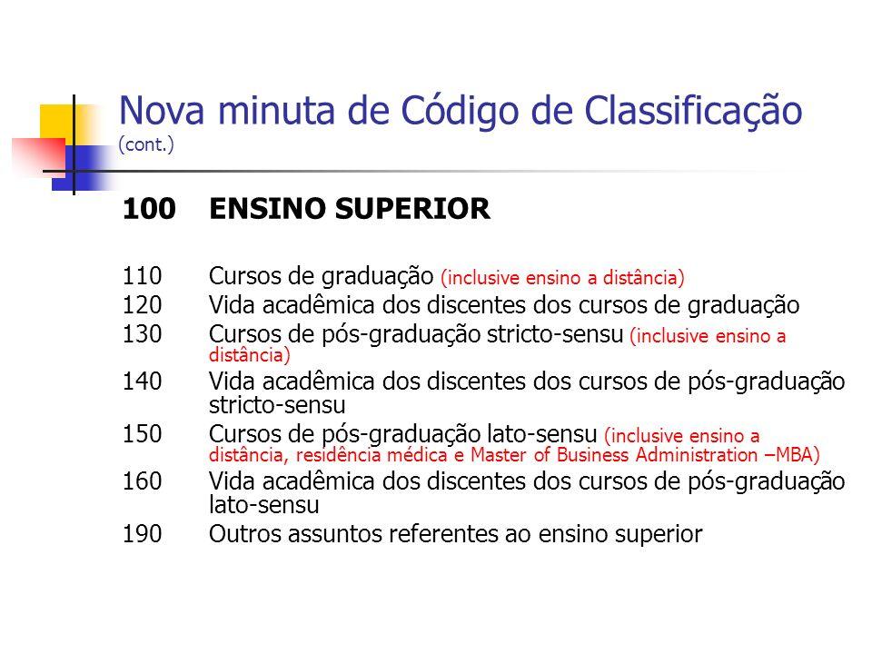 Nova minuta de Código de Classificação (cont.) 100ENSINO SUPERIOR 110Cursos de graduação (inclusive ensino a distância) 120 Vida acadêmica dos discent