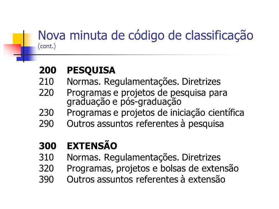 Nova minuta de código de classificação (cont.) 200PESQUISA 210Normas. Regulamentações. Diretrizes 220Programas e projetos de pesquisa para graduação e