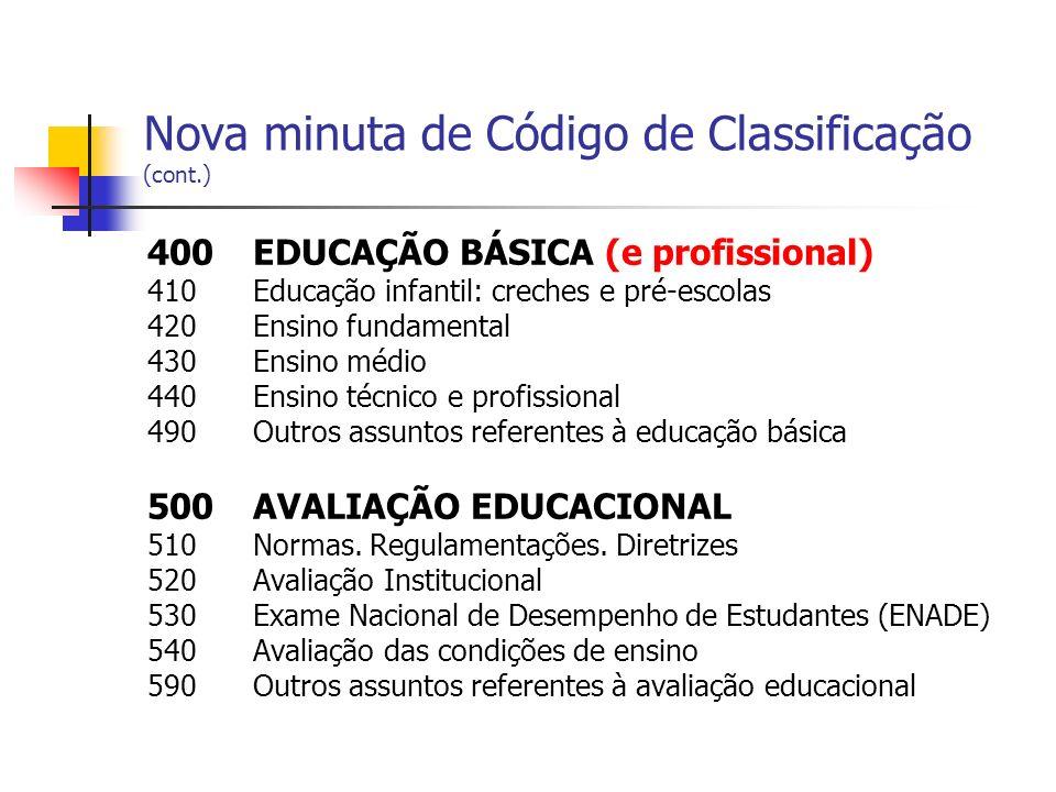 Nova minuta de Código de Classificação (cont.) 400EDUCAÇÃO BÁSICA (e profissional) 410Educação infantil: creches e pré-escolas 420Ensino fundamental 4