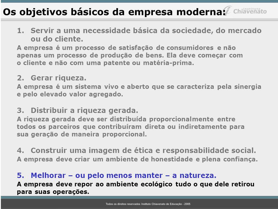 Os objetivos básicos da empresa moderna: 1.Servir a uma necessidade básica da sociedade, do mercado ou do cliente. A empresa é um processo de satisfaç