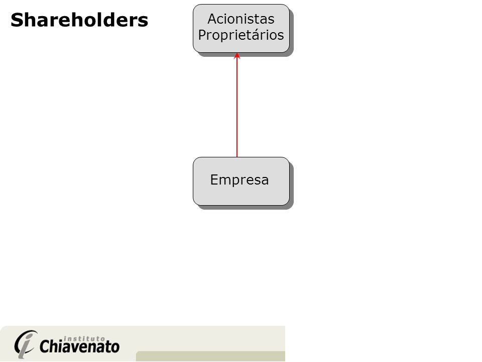 Shareholders Empresa Acionistas Proprietários